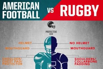 Βίντεο: Ράγκμπι vs Αμερικάνικο Ποδόσφαιρο